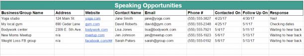 Speaking Tracking Sheet